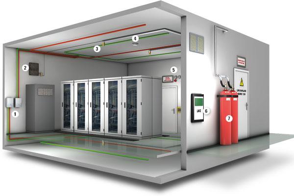 سیستم اطفای حریق گازی Novec 1230